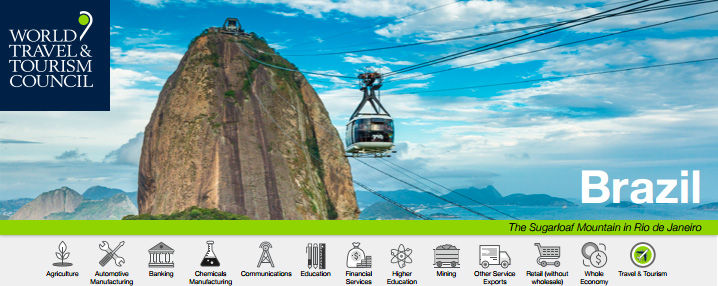 wttc-brazil-benchmarking