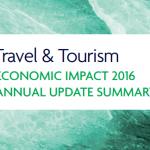 Brasil: o tamanho do turismo