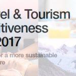 Ranking internacional revela potencial turístico brasileiro