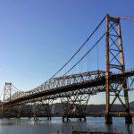 Pesquisa da FGV revela Impacto Econômico do Turismo em Santa Catarina