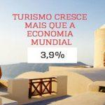 Turismo cresce 3,9%